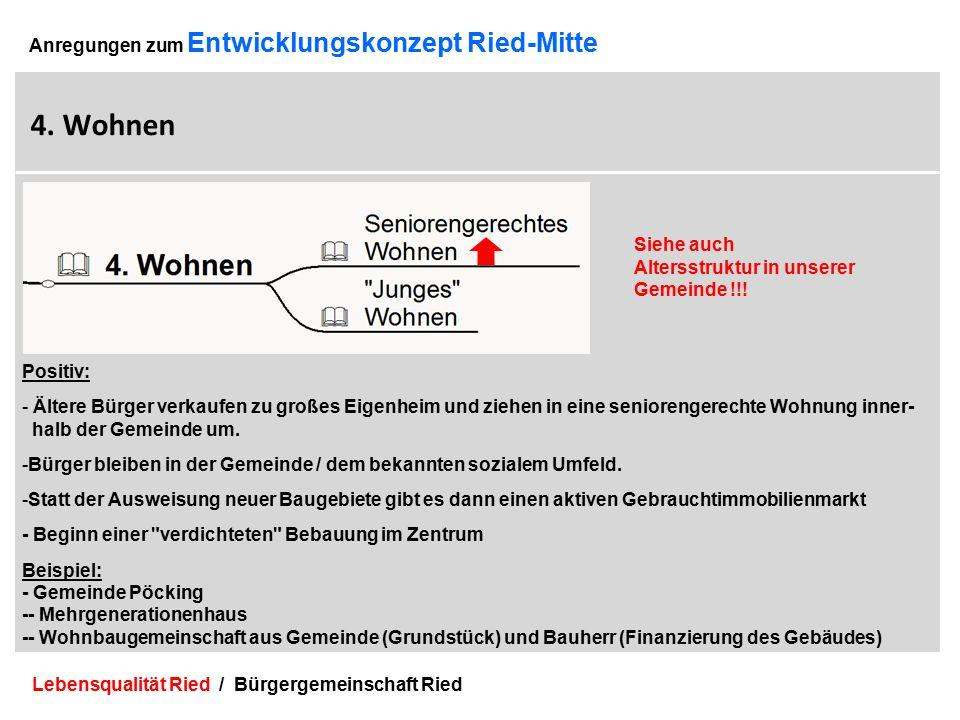 Lebensqualität Ried / Bürgergemeinschaft Ried 18 Anregungen zum Entwicklungskonzept Ried-Mitte 4.
