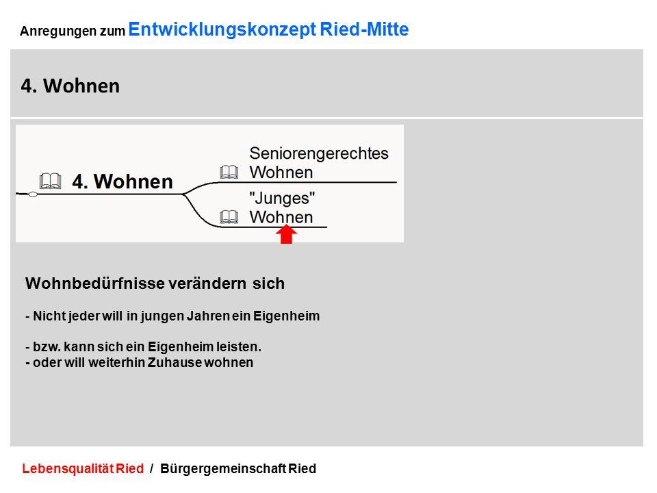 Lebensqualität Ried / Bürgergemeinschaft Ried 19 Anregungen zum Entwicklungskonzept Ried-Mitte 4.