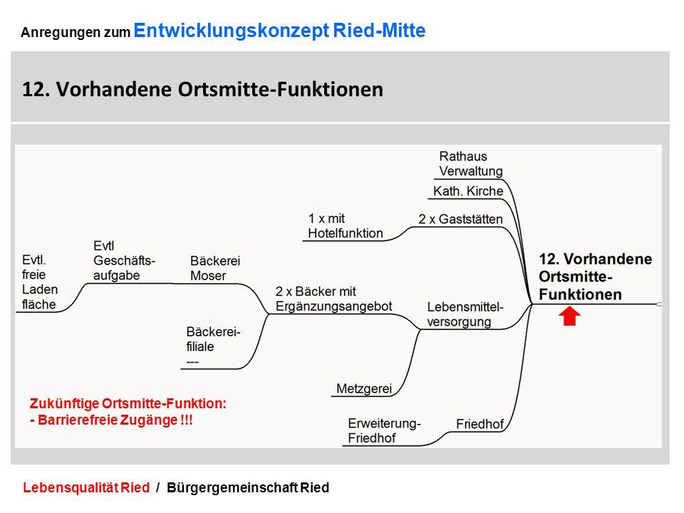 Lebensqualität Ried / Bürgergemeinschaft Ried 29 Anregungen zum Entwicklungskonzept Ried-Mitte 12.