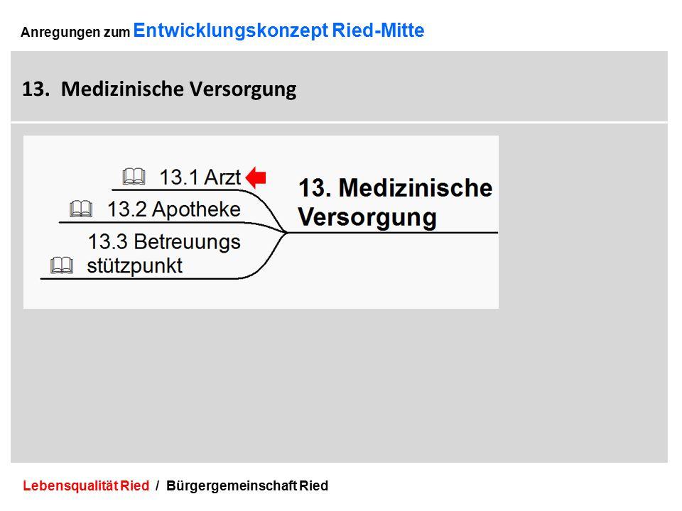 Lebensqualität Ried / Bürgergemeinschaft Ried 30 Anregungen zum Entwicklungskonzept Ried-Mitte 13.