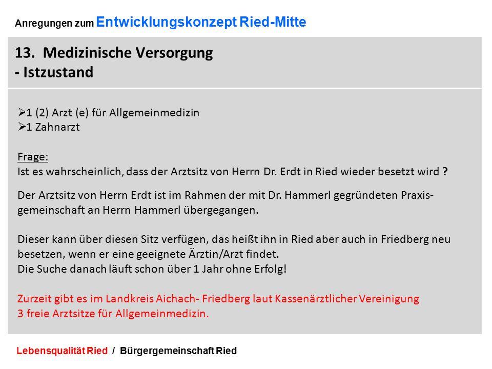 Lebensqualität Ried / Bürgergemeinschaft Ried 31 Anregungen zum Entwicklungskonzept Ried-Mitte 13.