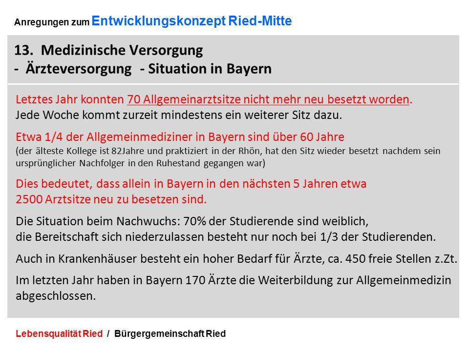 Lebensqualität Ried / Bürgergemeinschaft Ried 33 Anregungen zum Entwicklungskonzept Ried-Mitte 13.