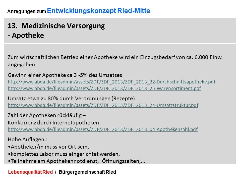 Lebensqualität Ried / Bürgergemeinschaft Ried 35 Anregungen zum Entwicklungskonzept Ried-Mitte 13.