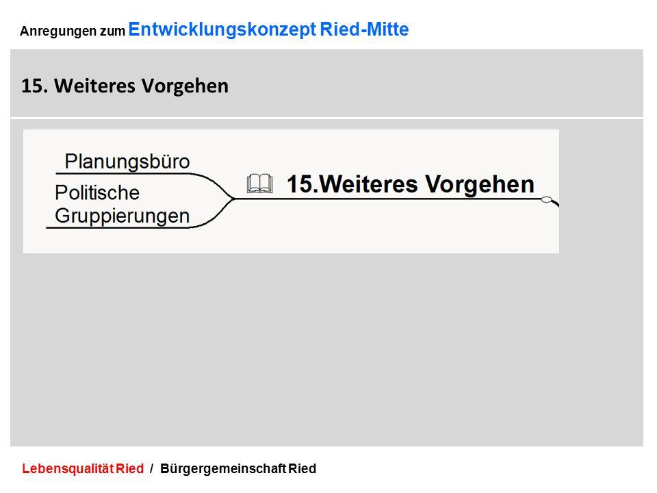Lebensqualität Ried / Bürgergemeinschaft Ried 41 Anregungen zum Entwicklungskonzept Ried-Mitte 15.