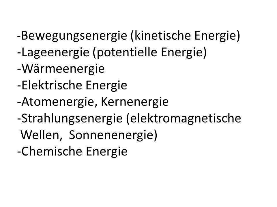 - Bewegungsenergie (kinetische Energie) -Lageenergie (potentielle Energie) -Wärmeenergie -Elektrische Energie -Atomenergie, Kernenergie -Strahlungsenergie (elektromagnetische Wellen, Sonnenenergie) -Chemische Energie