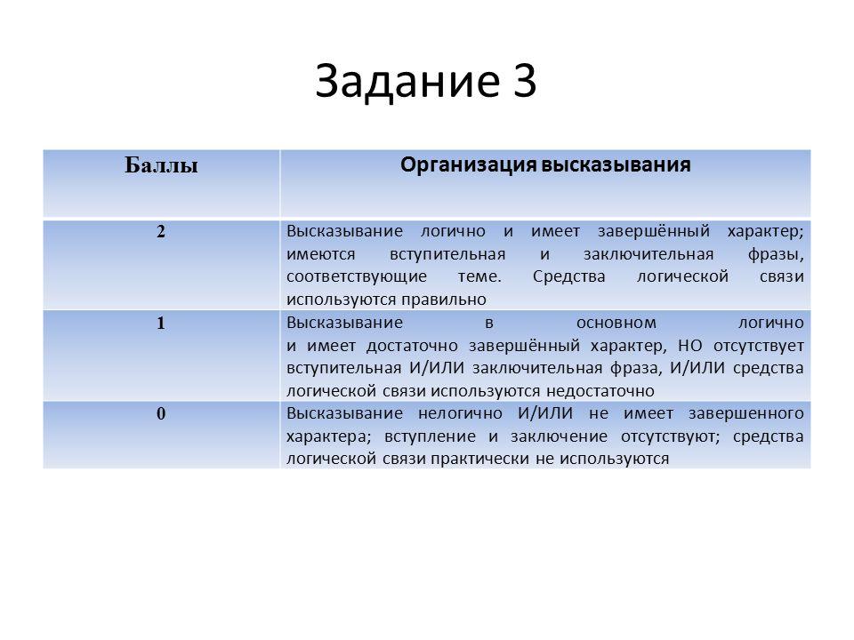 Задание 3 Баллы Организация высказывания 2 Высказывание логично и имеет завершённый характер; имеются вступительная и заключительная фразы, соответствующие теме.