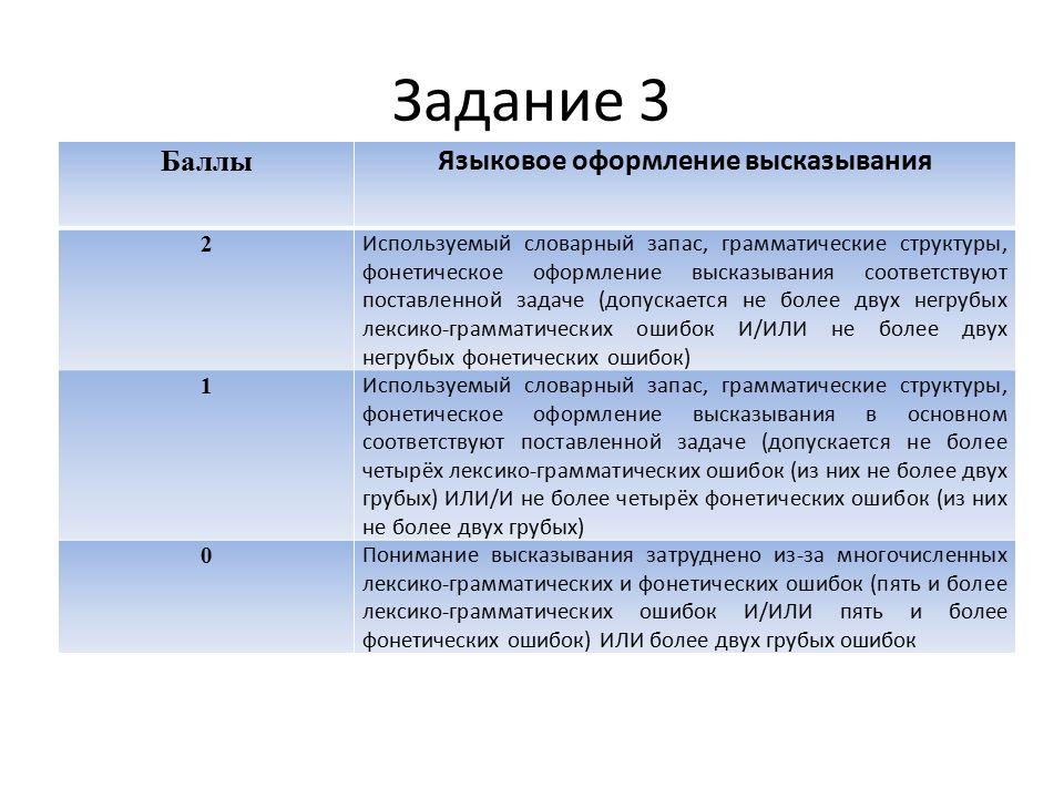 Задание 3 Баллы Языковое оформление высказывания 2 Используемый словарный запас, грамматические структуры, фонетическое оформление высказывания соответствуют поставленной задаче (допускается не более двух негрубых лексико-грамматических ошибок И/ИЛИ не более двух негрубых фонетических ошибок) 1 Используемый словарный запас, грамматические структуры, фонетическое оформление высказывания в основном соответствуют поставленной задаче (допускается не более четырёх лексико-грамматических ошибок (из них не более двух грубых) ИЛИ/И не более четырёх фонетических ошибок (из них не более двух грубых) 0 Понимание высказывания затруднено из-за многочисленных лексико-грамматических и фонетических ошибок (пять и более лексико-грамматических ошибок И/ИЛИ пять и более фонетических ошибок) ИЛИ более двух грубых ошибок