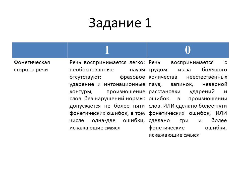 Задание 2 mit / ohne Frühstück (общий) Ist auch das Frühstück im Preis eingeschlossen.