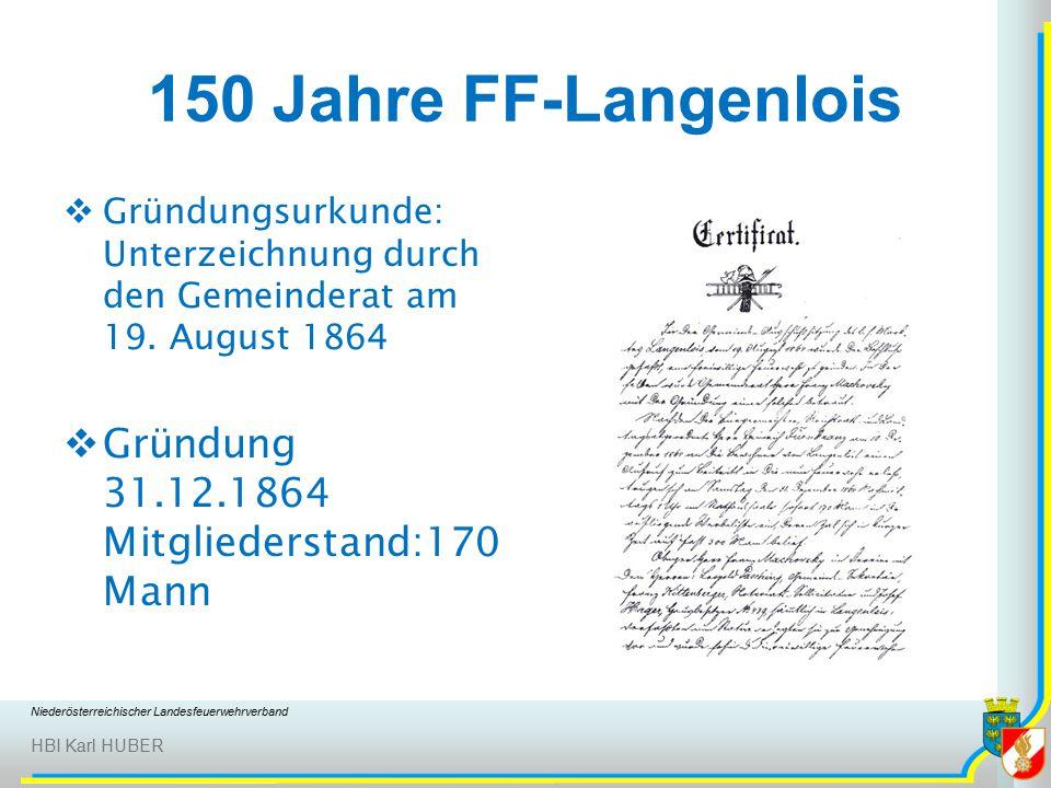 Niederösterreichischer Landesfeuerwehrverband HBI Karl HUBER 150 Jahre FF-Langenlois  Gründungsurkunde: Unterzeichnung durch den Gemeinderat am 19.