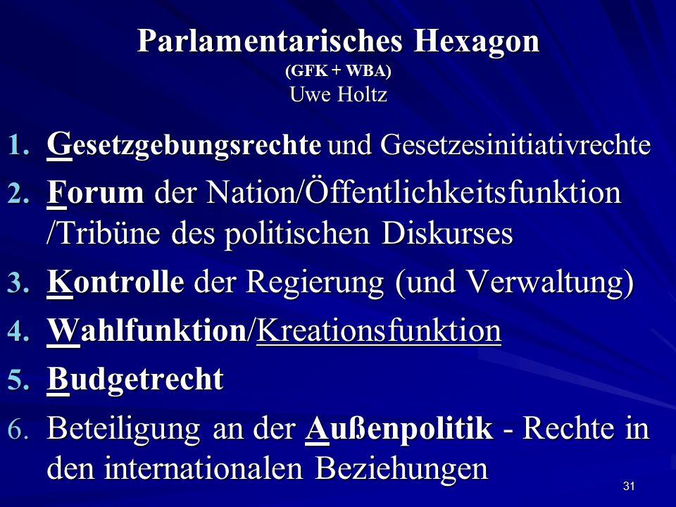 31 Parlamentarisches Hexagon (GFK + WBA) Uwe Holtz 1. G esetzgebungsrechte und Gesetzesinitiativrechte 2. Forum der Nation/Öffentlichkeitsfunktion /Tr