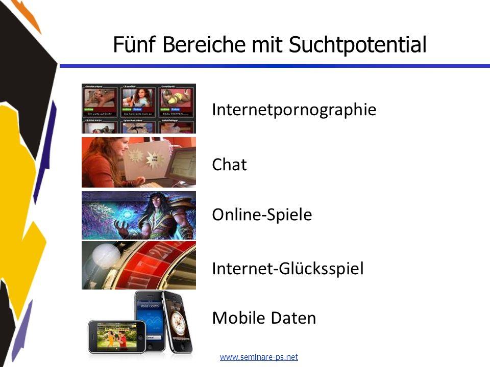 Fünf Bereiche mit Suchtpotential Internetpornographie Chat Online-Spiele Internet-Glücksspiel Mobile Daten