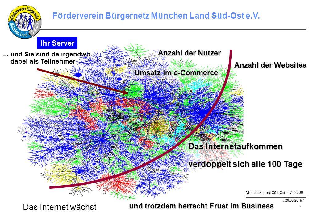14 / 26.03.2015 / Förderverein Bürgernetz München Land Süd-Ost e.V.