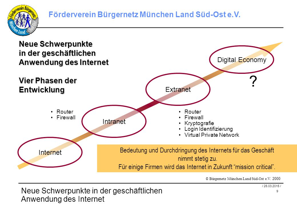 10 / 26.03.2015 / Förderverein Bürgernetz München Land Süd-Ost e.V.