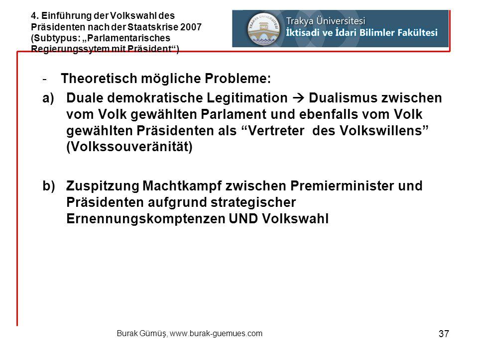 Burak Gümüş, www.burak-guemues.com 37 -Theoretisch mögliche Probleme: a)Duale demokratische Legitimation  Dualismus zwischen vom Volk gewählten Parla