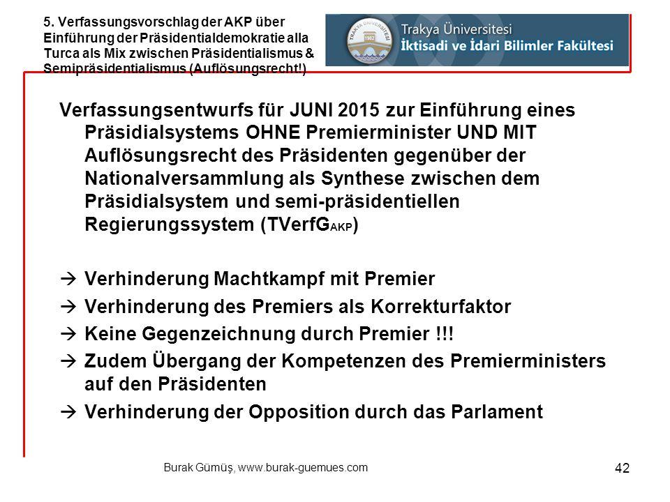 Burak Gümüş, www.burak-guemues.com 42 Verfassungsentwurfs für JUNI 2015 zur Einführung eines Präsidialsystems OHNE Premierminister UND MIT Auflösungsr