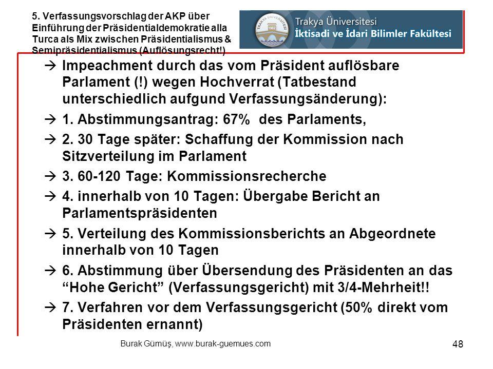 Burak Gümüş, www.burak-guemues.com 48  Impeachment durch das vom Präsident auflösbare Parlament (!) wegen Hochverrat (Tatbestand unterschiedlich aufg