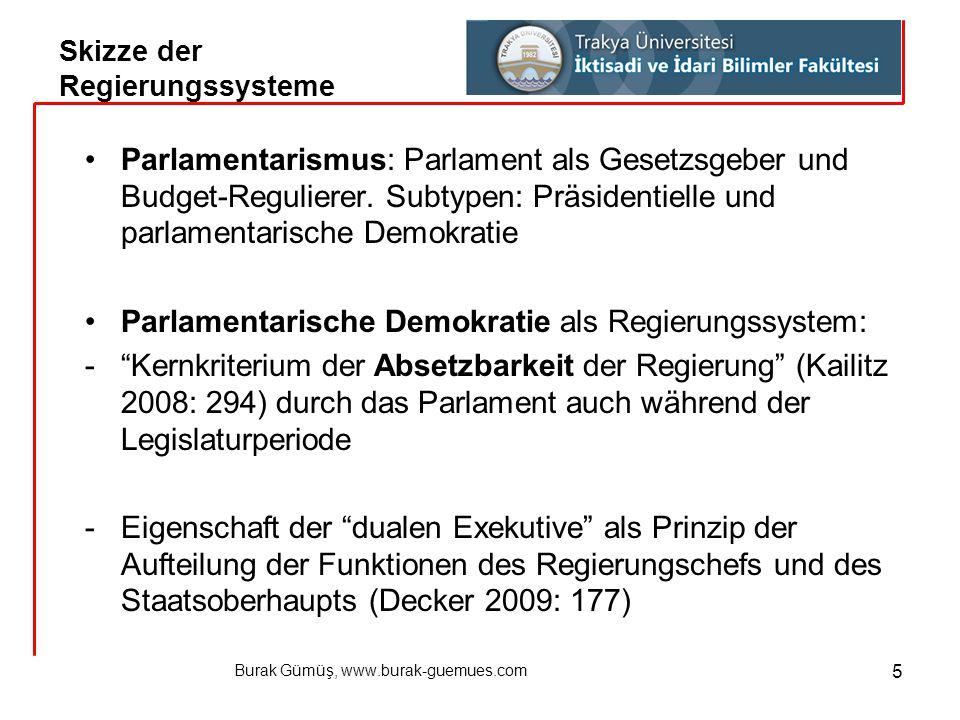 Burak Gümüş, www.burak-guemues.com 5 Parlamentarismus: Parlament als Gesetzsgeber und Budget-Regulierer. Subtypen: Präsidentielle und parlamentarische