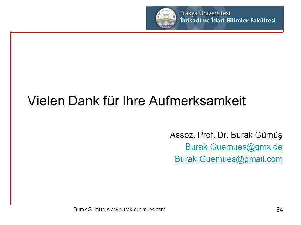 Burak Gümüş, www.burak-guemues.com 54 Vielen Dank für Ihre Aufmerksamkeit Assoz. Prof. Dr. Burak Gümüş Burak.Guemues@gmx.de Burak.Guemues@gmail.com