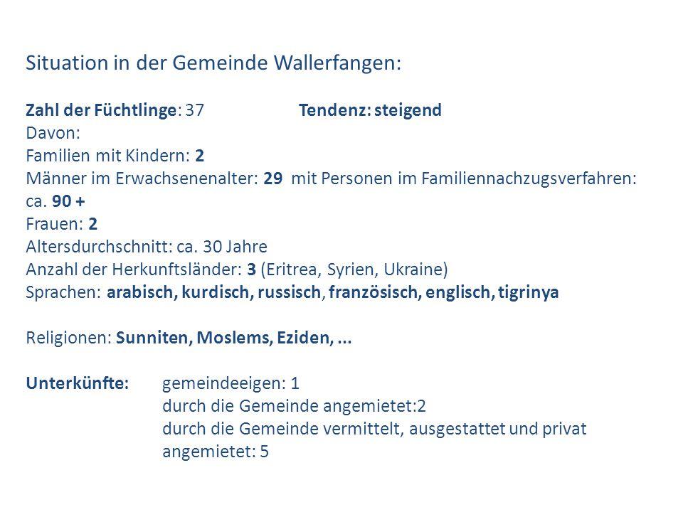 Situation in der Gemeinde Wallerfangen: Zahl der Füchtlinge: 37Tendenz: steigend Davon: Familien mit Kindern: 2 Männer im Erwachsenenalter: 29 mit Per