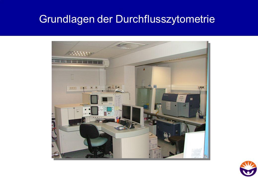 Einstellung der Fluoreszenzsettings A) Einstellen der PMT-Spannung Probe: ungefärbte Kontrolle Die gemessene Fluoreszenz wird als unspezifische Autofluoreszenz betrachtet.