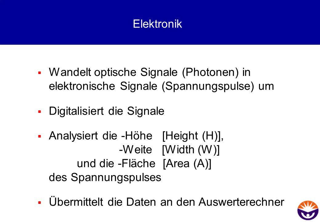 Elektronik  Wandelt optische Signale (Photonen) in elektronische Signale (Spannungspulse) um  Digitalisiert die Signale  Analysiert die -Höhe [Heig