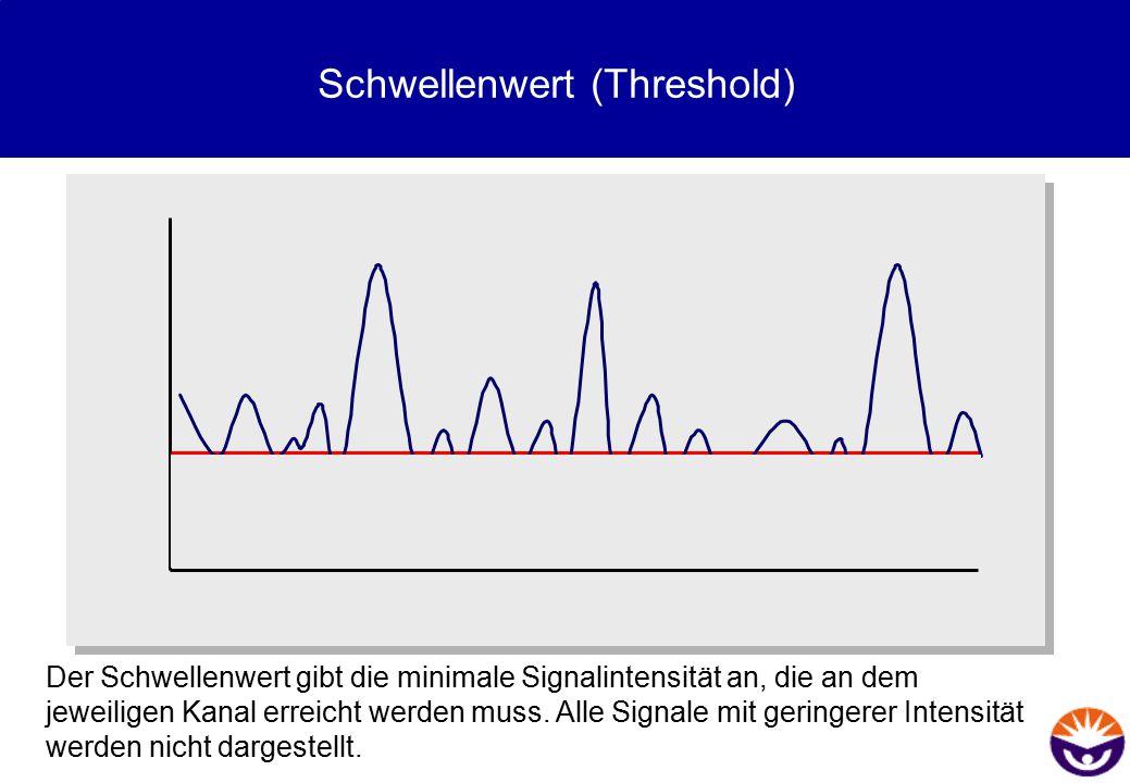 Schwellenwert (Threshold) Der Schwellenwert gibt die minimale Signalintensität an, die an dem jeweiligen Kanal erreicht werden muss. Alle Signale mit