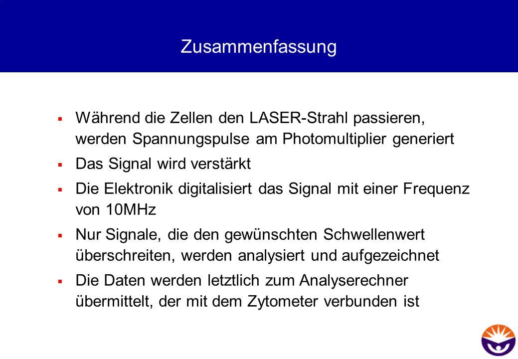 Zusammenfassung  Während die Zellen den LASER-Strahl passieren, werden Spannungspulse am Photomultiplier generiert  Das Signal wird verstärkt  Die