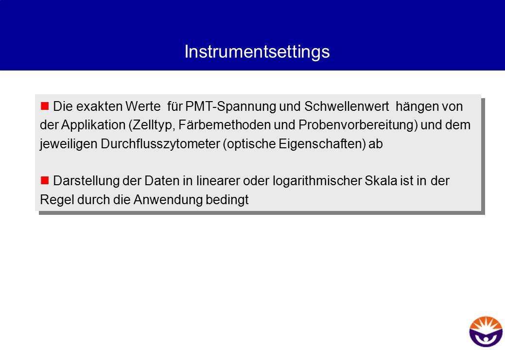 Instrumentsettings Die exakten Werte für PMT-Spannung und Schwellenwert hängen von der Applikation (Zelltyp, Färbemethoden und Probenvorbereitung) und