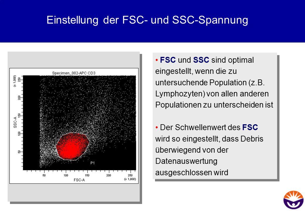 Einstellung der FSC- und SSC-Spannung FSC und SSC sind optimal eingestellt, wenn die zu untersuchende Population (z.B. Lymphozyten) von allen anderen