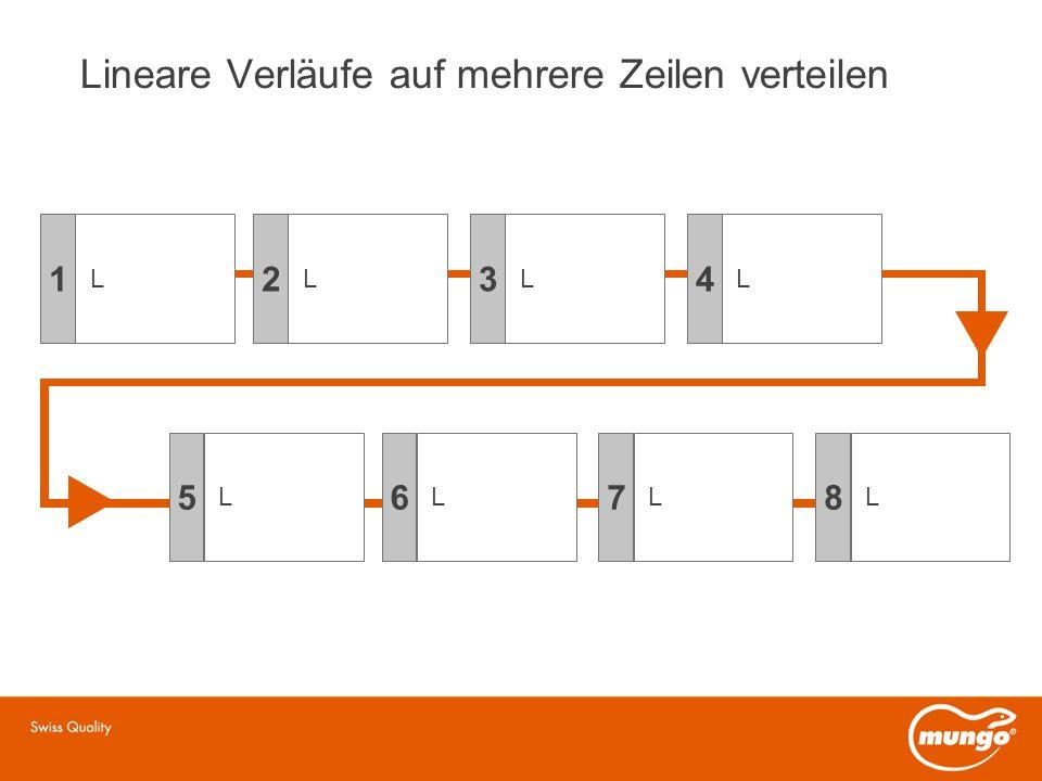 Lineare Verläufe auf mehrere Zeilen verteilen L 1 L 2 L 3 L 4 L 5 L 6 L 7 L 8