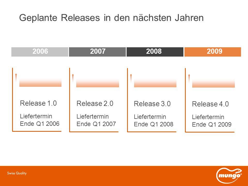 Geplante Releases in den nächsten Jahren 200720082006 Release 2.0 Liefertermin Ende Q1 2007 Release 3.0 Liefertermin Ende Q1 2008 Release 4.0 Liefertermin Ende Q1 2009 Release 1.0 Liefertermin Ende Q1 2006 2009