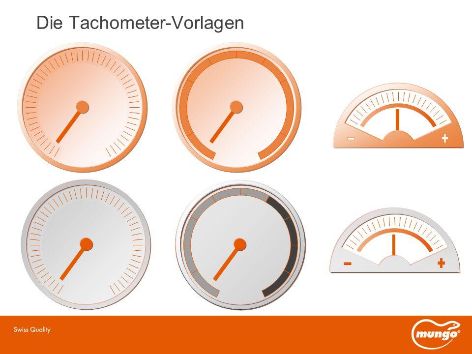 Die Tachometer-Vorlagen