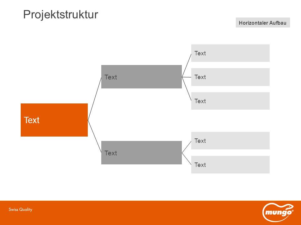 Projektstruktur Text Horizontaler Aufbau