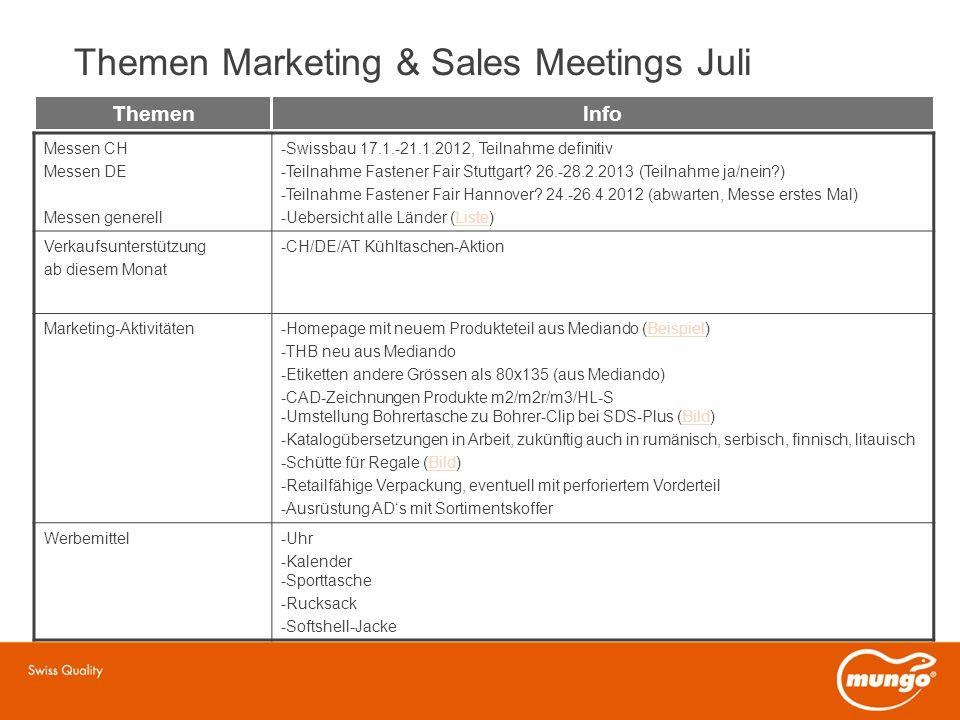 Themen Marketing & Sales Meetings Juli ThemenInfo Messen CH Messen DE Messen generell -Swissbau 17.1.-21.1.2012, Teilnahme definitiv -Teilnahme Fastener Fair Stuttgart.