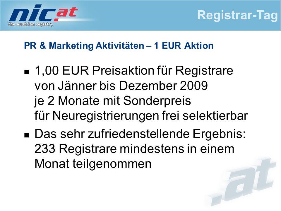PR & Marketing Aktivitäten – 1 EUR Aktion 1,00 EUR Preisaktion für Registrare von Jänner bis Dezember 2009 je 2 Monate mit Sonderpreis für Neuregistrierungen frei selektierbar Das sehr zufriedenstellende Ergebnis: 233 Registrare mindestens in einem Monat teilgenommen Registrar-Tag