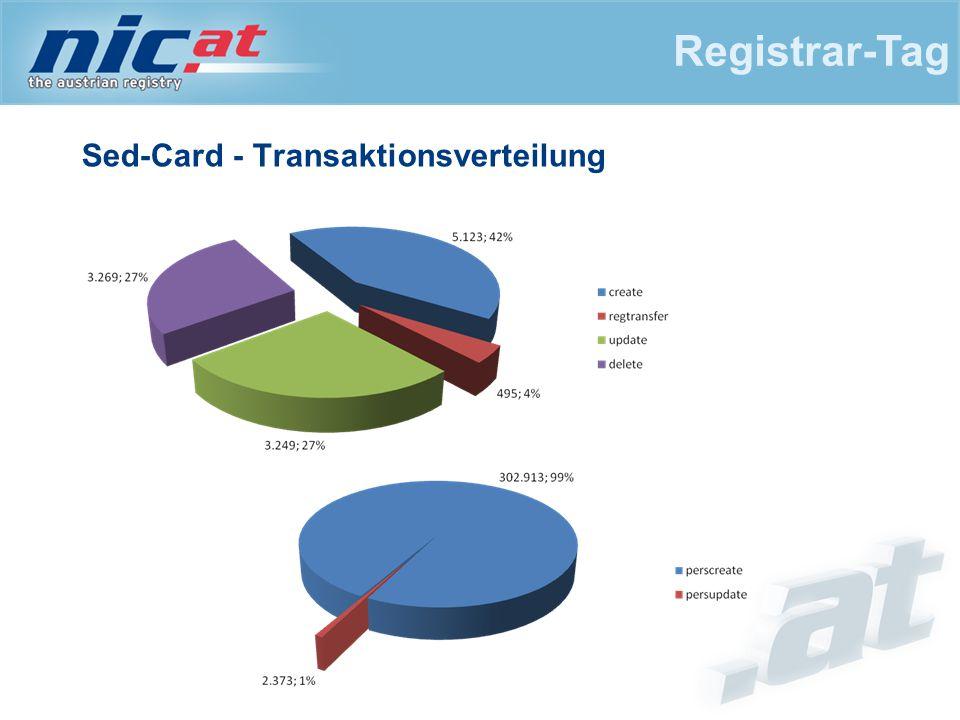 Sed-Card - Transaktionsverteilung Registrar-Tag