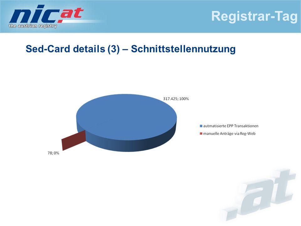 Sed-Card details (3) – Schnittstellennutzung Registrar-Tag