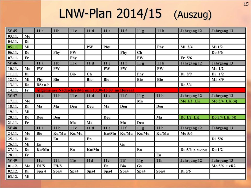 15 LNW-Plan 2014/15 (Auszug) LNW-Plan 2014/15 (Auszug)