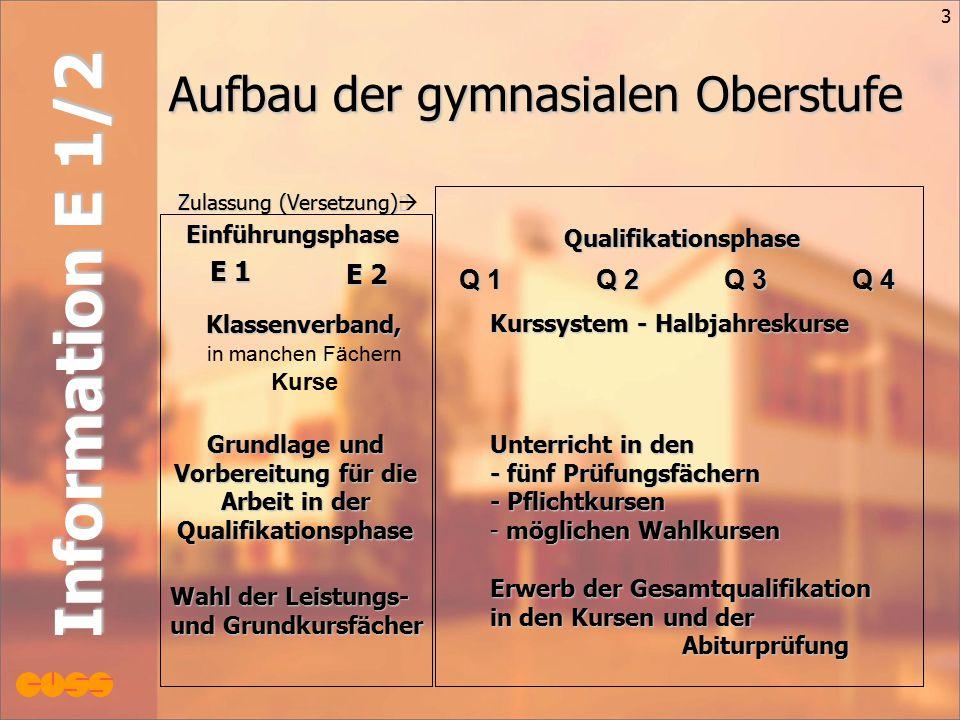 3 Information E 1/2 Aufbau der gymnasialen Oberstufe Zulassung (Versetzung)  Qualifikationsphase Q 3 Q 2 Q 1 Q 1 Q 4 Klassenverband, in manchen Fäche