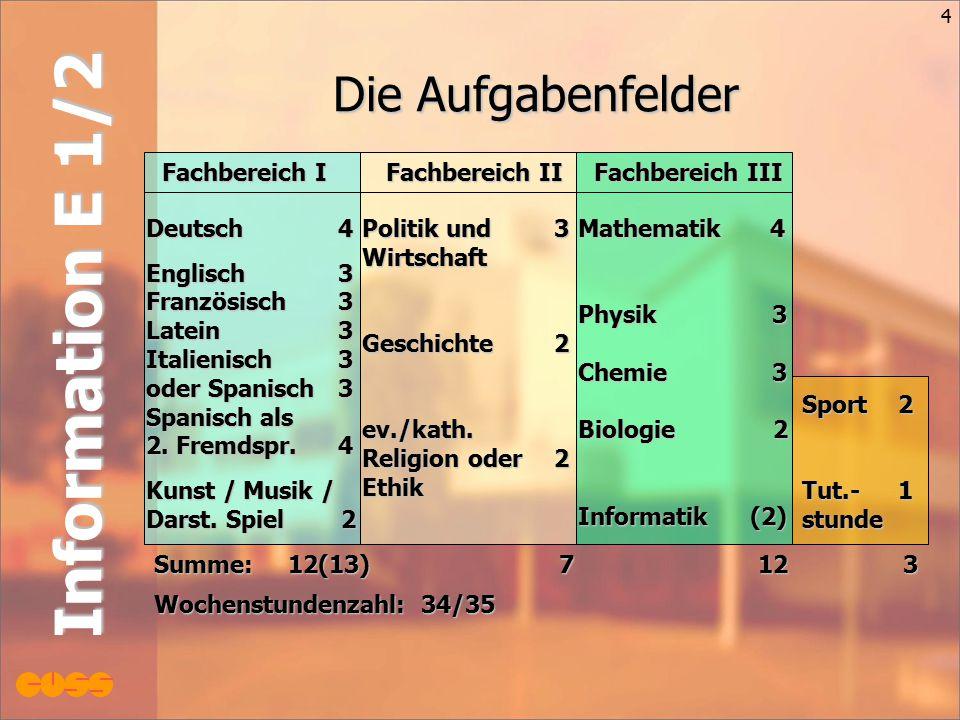 4 Information E 1/2 Die Aufgabenfelder Sport2 Tut.-1 stunde Fachbereich I Deutsch4 Englisch3 Französisch 3 Latein 3 Italienisch3 oder Spanisch3 Spanis