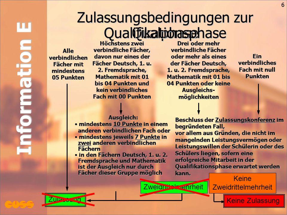 6 Information E Information E Zulassungsbedingungen zur Alle verbindlichen Fächer mit mindestens 05 Punkten Höchstens zwei verbindliche Fächer, davon nur eines der Fächer Deutsch, 1.