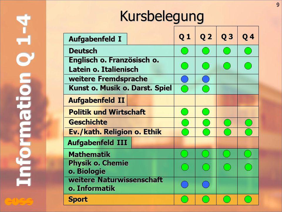 9 Q 1 Q 1 Q 2 Q 2 Q 3 Q 3 Q 4 Q 4 Information Q 1-4 Kursbelegung Aufgabenfeld III Aufgabenfeld III Mathematik Mathematik Physik o. Chemie Physik o. Ch