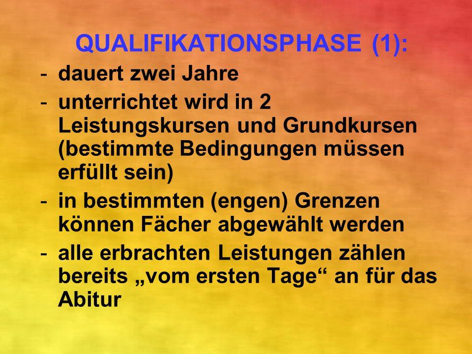 QUALIFIKATIONSPHASE (1): -dauert zwei Jahre -unterrichtet wird in 2 Leistungskursen und Grundkursen (bestimmte Bedingungen müssen erfüllt sein) -in be