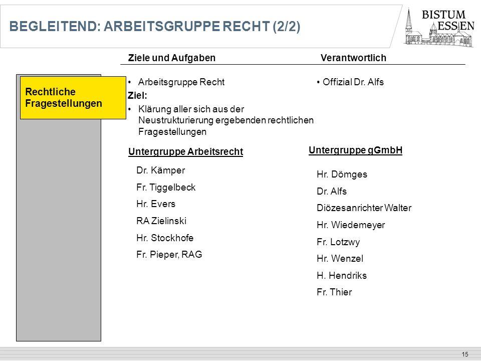 15 BEGLEITEND: ARBEITSGRUPPE RECHT (2/2) Rechtliche Fragestellungen Arbeitsgruppe Recht Ziel: Klärung aller sich aus der Neustrukturierung ergebenden