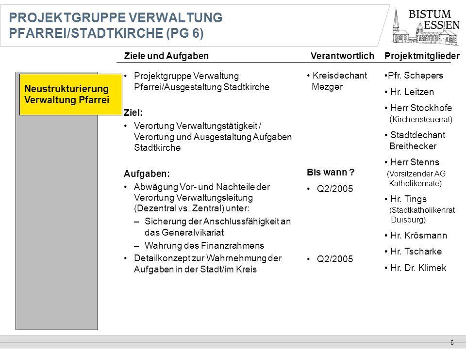 6 PROJEKTGRUPPE VERWALTUNG PFARREI/STADTKIRCHE (PG 6) Neustrukturierung Verwaltung Pfarrei Projektgruppe Verwaltung Pfarrei/Ausgestaltung Stadtkirche