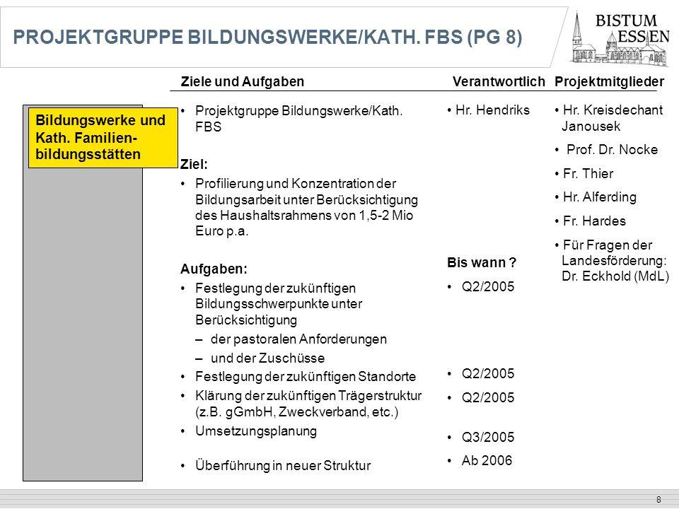 8 PROJEKTGRUPPE BILDUNGSWERKE/KATH. FBS (PG 8) Bildungswerke und Kath. Familien- bildungsstätten Projektgruppe Bildungswerke/Kath. FBS Ziel: Profilier
