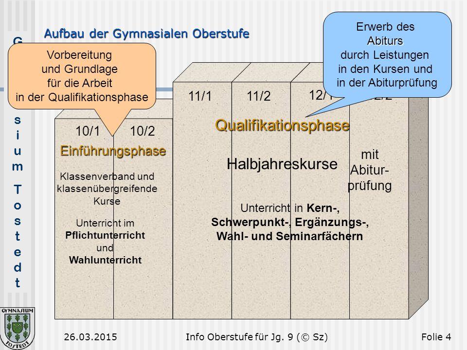 GymnasiumTostedtGymnasiumTostedt 26.03.2015Folie 4 10/110/2 11/111/2 12/112/2 Aufbau der Gymnasialen Oberstufe Einführungsphase Qualifikationsphase Kl