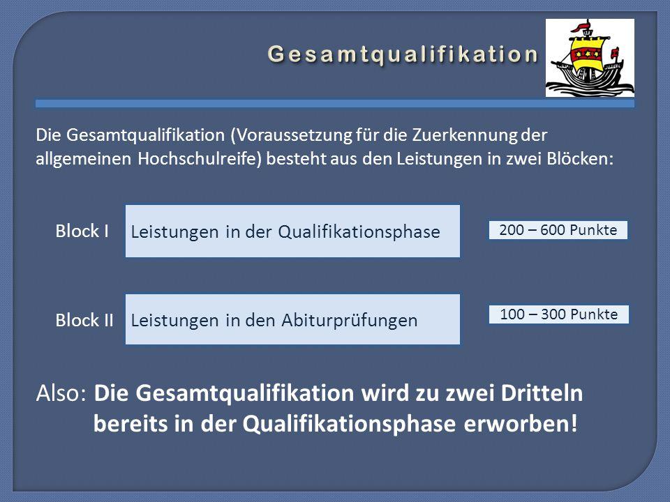 Die Gesamtqualifikation (Voraussetzung für die Zuerkennung der allgemeinen Hochschulreife) besteht aus den Leistungen in zwei Blöcken: Block I Block II Also: Die Gesamtqualifikation wird zu zwei Dritteln bereits in der Qualifikationsphase erworben.