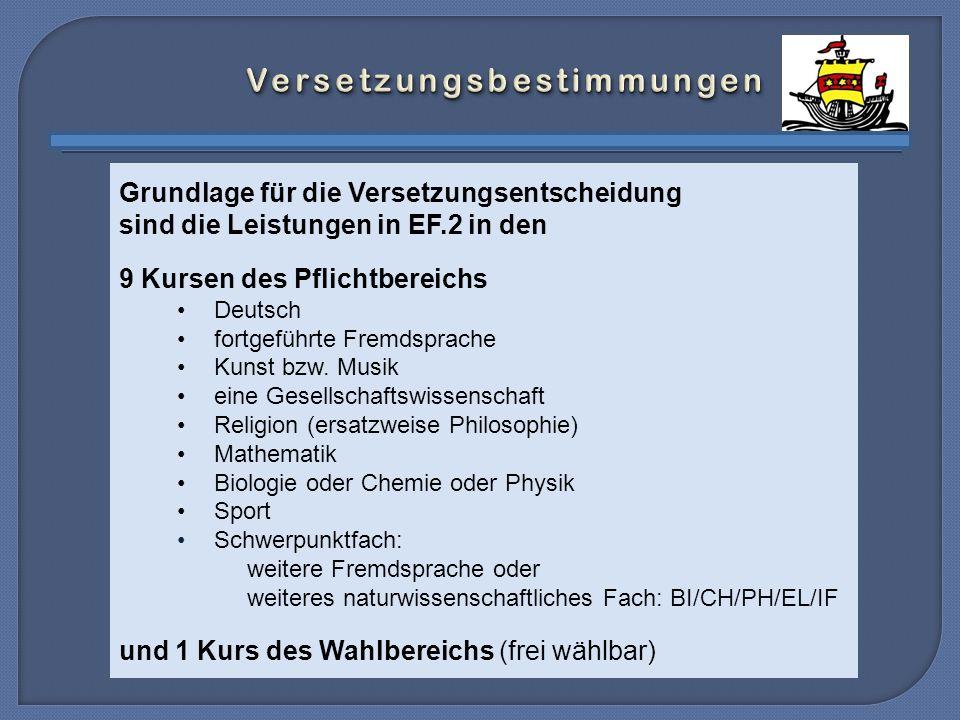 Grundlage für die Versetzungsentscheidung sind die Leistungen in EF.2 in den 9 Kursen des Pflichtbereichs Deutsch fortgeführte Fremdsprache Kunst bzw.