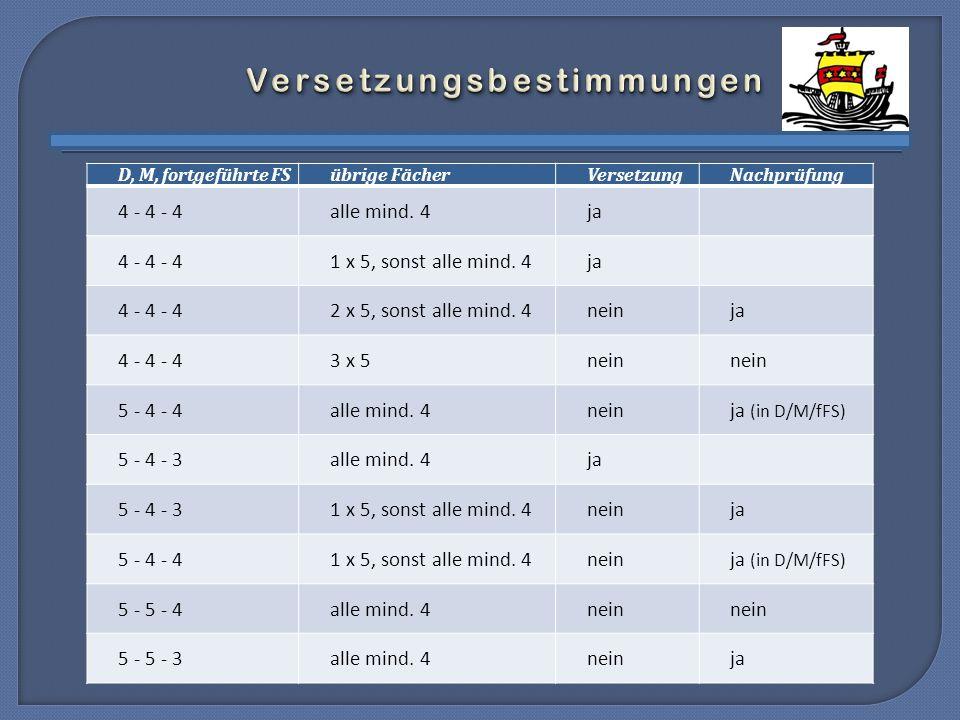D, M, fortgeführte FSübrige FächerVersetzungNachprüfung 4 - 4 - 4alle mind.